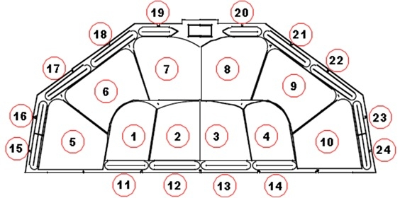 TrapKAT pad numbers